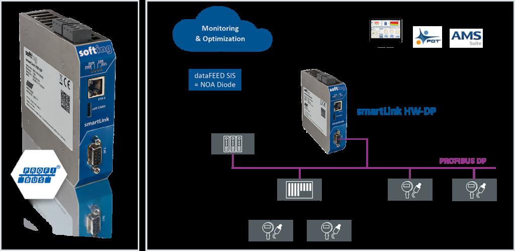 smartLink-IIoT Gateway